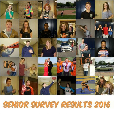Senior Survey Results!